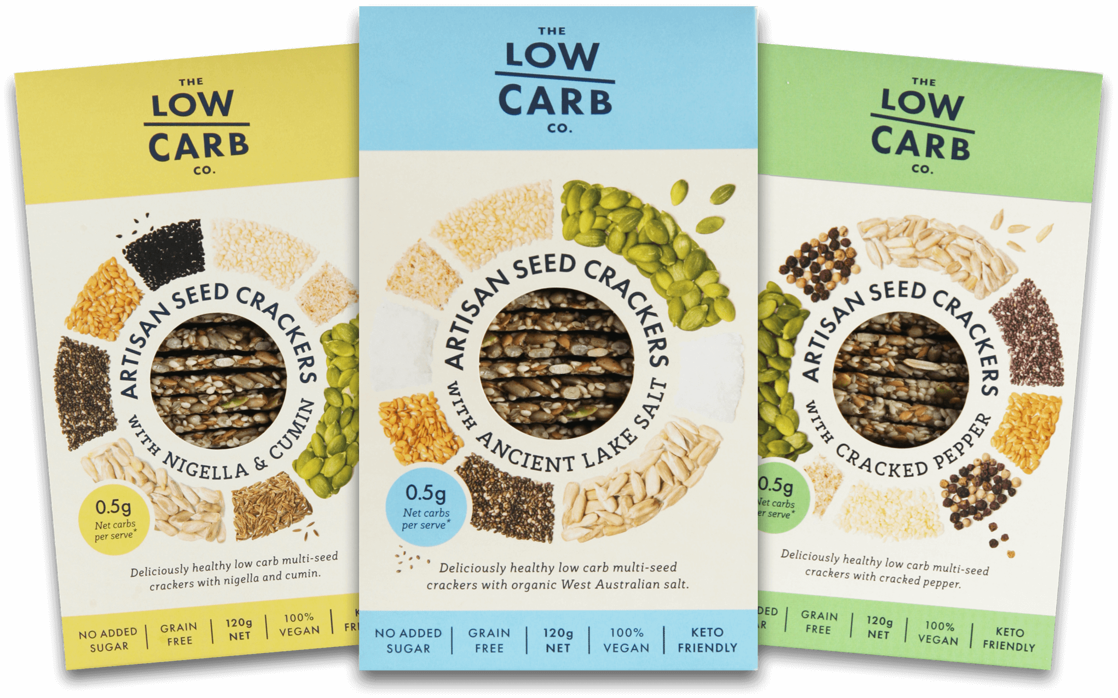 Thermofoodie and the Chef The Low Carb Co Low Carbohydrate Food Products Healthy Fat Recipes